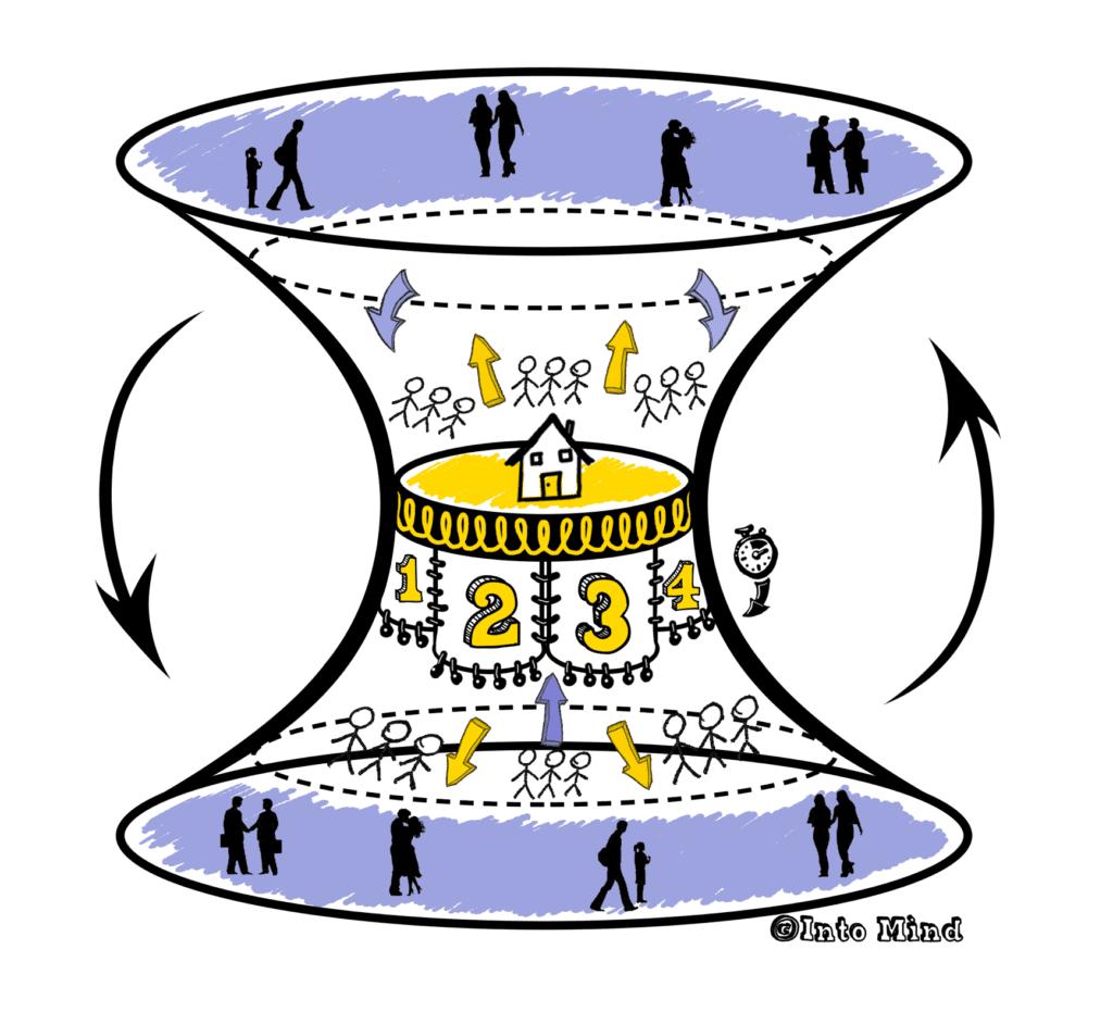 Kokonaisarkkitehtuuri